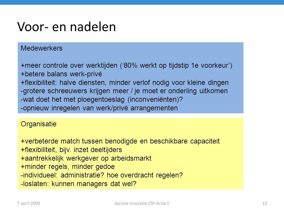 7 april 2009Sociale innovatie ESF-Actie E13 Voor- en nadelen Medewerkers +meer controle over werktijden ('80% werkt op tijdstip 1e voorkeur') +betere