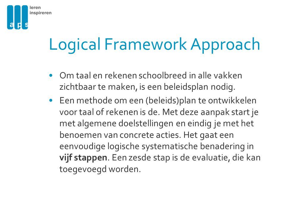 Een plan (voor taal en/of rekenen Aanpak Logical Framework approach: Doelen (waarom, visie) Problemen en vragen Voor wie Resultaten en opbrengsten Activiteiten