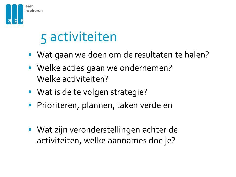5 activiteiten Wat gaan we doen om de resultaten te halen? Welke acties gaan we ondernemen? Welke activiteiten? Wat is de te volgen strategie? Priorit