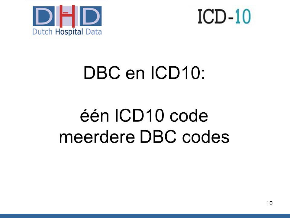 DBC en ICD10: één ICD10 code meerdere DBC codes 10