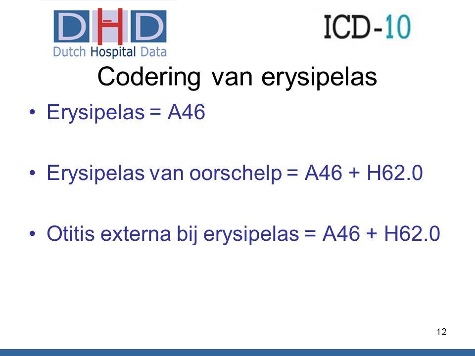 Codering van erysipelas Erysipelas = A46 Erysipelas van oorschelp = A46 + H62.0 Otitis externa bij erysipelas = A46 + H62.0 12