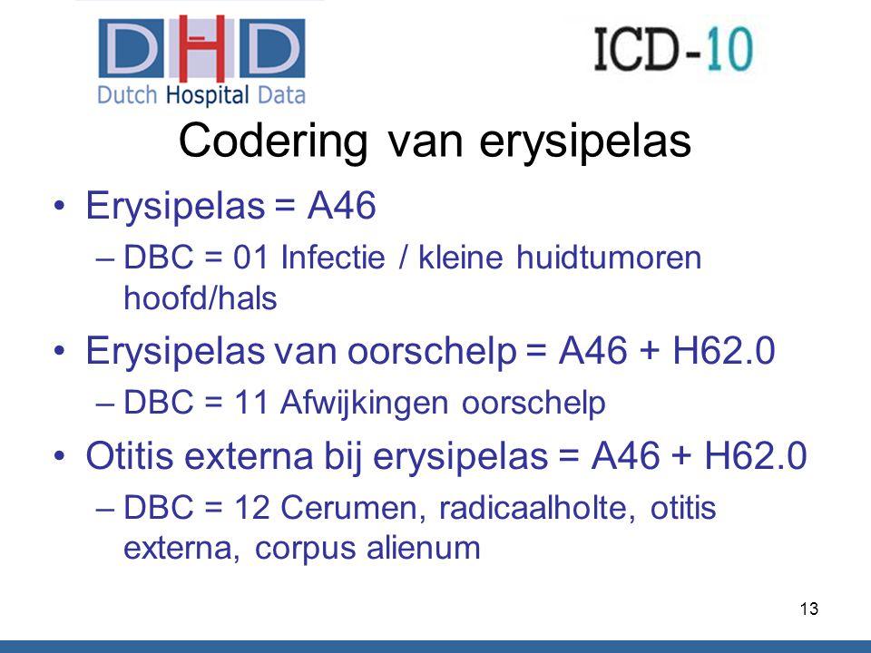 Codering van erysipelas Erysipelas = A46 –DBC = 01 Infectie / kleine huidtumoren hoofd/hals Erysipelas van oorschelp = A46 + H62.0 –DBC = 11 Afwijking