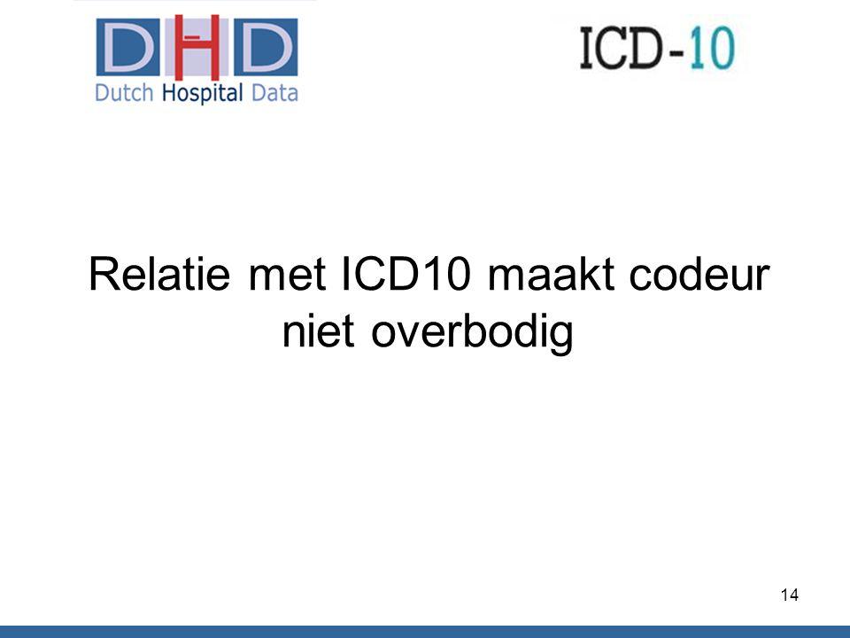 Relatie met ICD10 maakt codeur niet overbodig 14