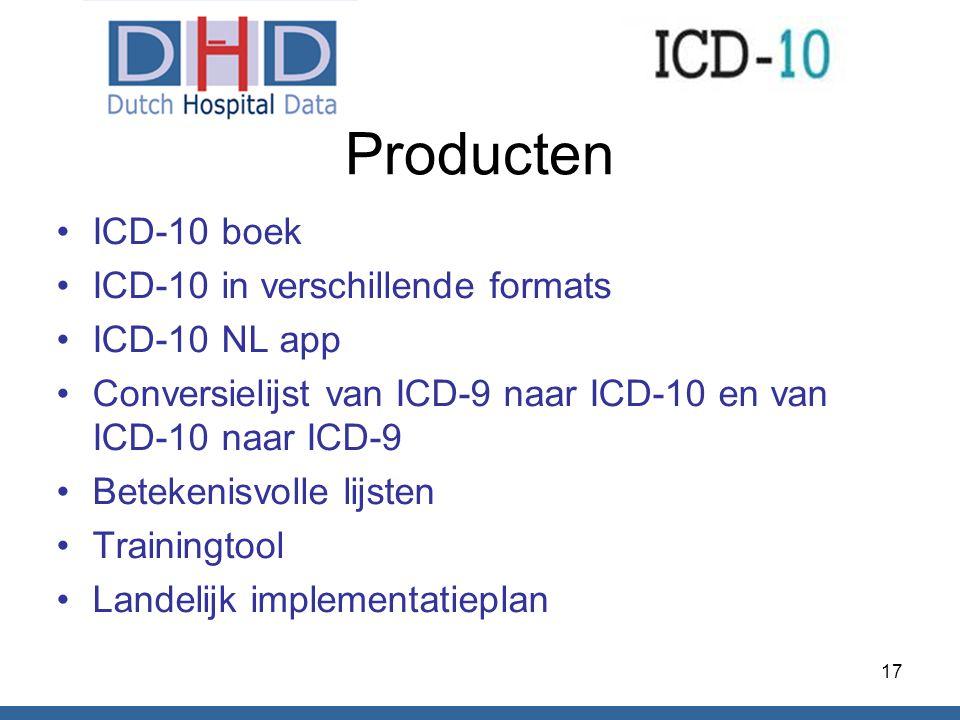 Producten ICD-10 boek ICD-10 in verschillende formats ICD-10 NL app Conversielijst van ICD-9 naar ICD-10 en van ICD-10 naar ICD-9 Betekenisvolle lijst