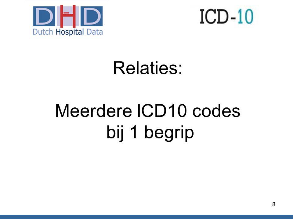 Relaties: Meerdere ICD10 codes bij 1 begrip 8