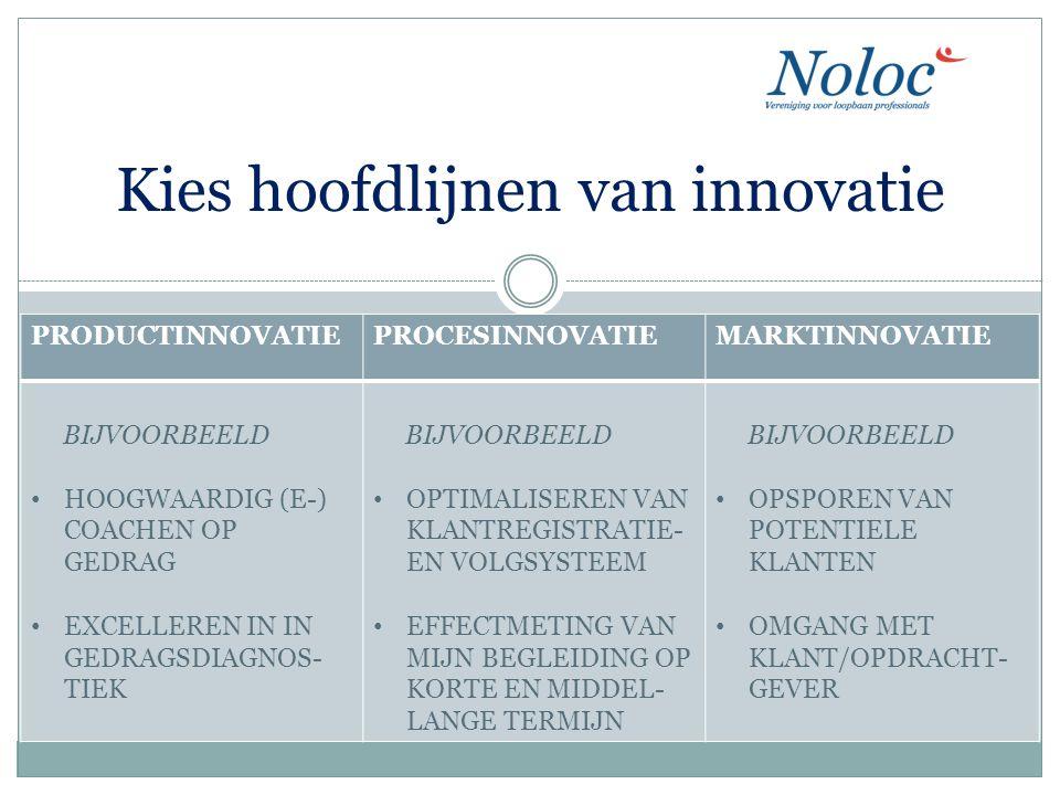 Kies hoofdlijnen van innovatie PRODUCTINNOVATIEPROCESINNOVATIEMARKTINNOVATIE BIJVOORBEELD HOOGWAARDIG (E-) COACHEN OP GEDRAG EXCELLEREN IN IN GEDRAGSD