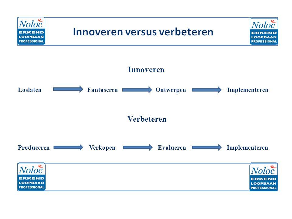 Innoveren Loslaten Fantaseren Ontwerpen Implementeren Verbeteren Produceren Verkopen Evalueren Implementeren