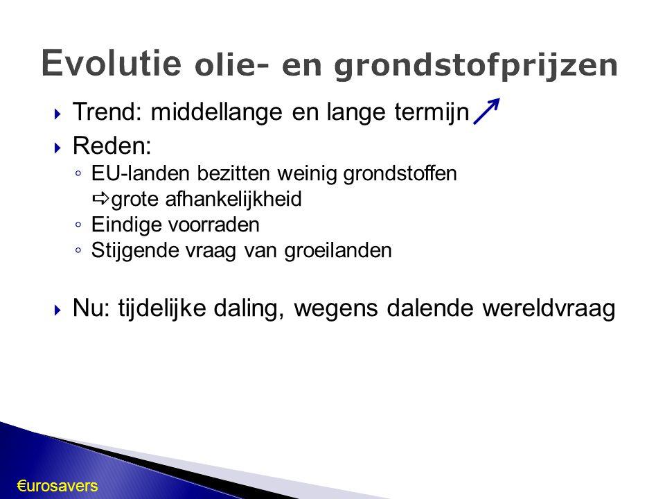 €urosavers  Trend: middellange en lange termijn  Reden: ◦ EU-landen bezitten weinig grondstoffen  grote afhankelijkheid ◦ Eindige voorraden ◦ Stijg
