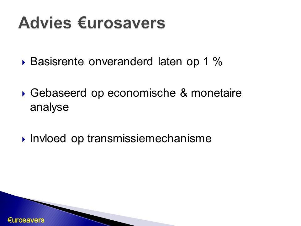 Wisselkoers euro / USD  Sterke daling ◦ Minder beleggingen in euro  Lage rente ECB  Zwakkere euro  Goed voor export ◦ Lagere aankoopprijzen voor buitenland  Slecht voor inflatie ◦ Invoerprijzen stijgen (bv.