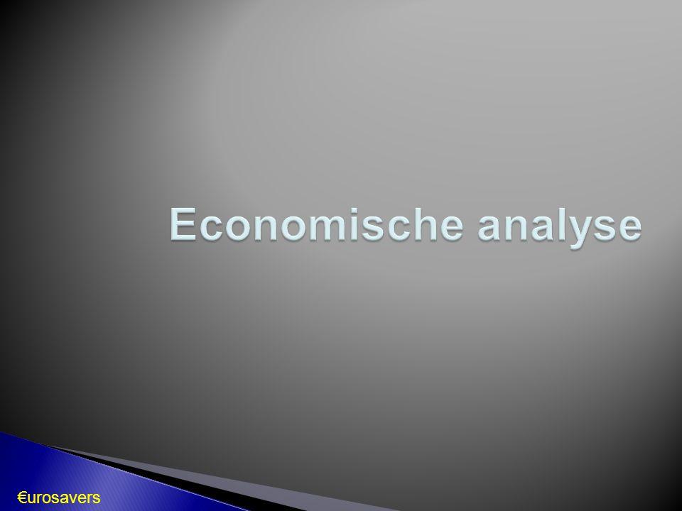  Probleemlanden(SP, GR):  -  BE & D  + maar  Eurozone:, -, stabiel Bron: EurostatEurostat €urosavers