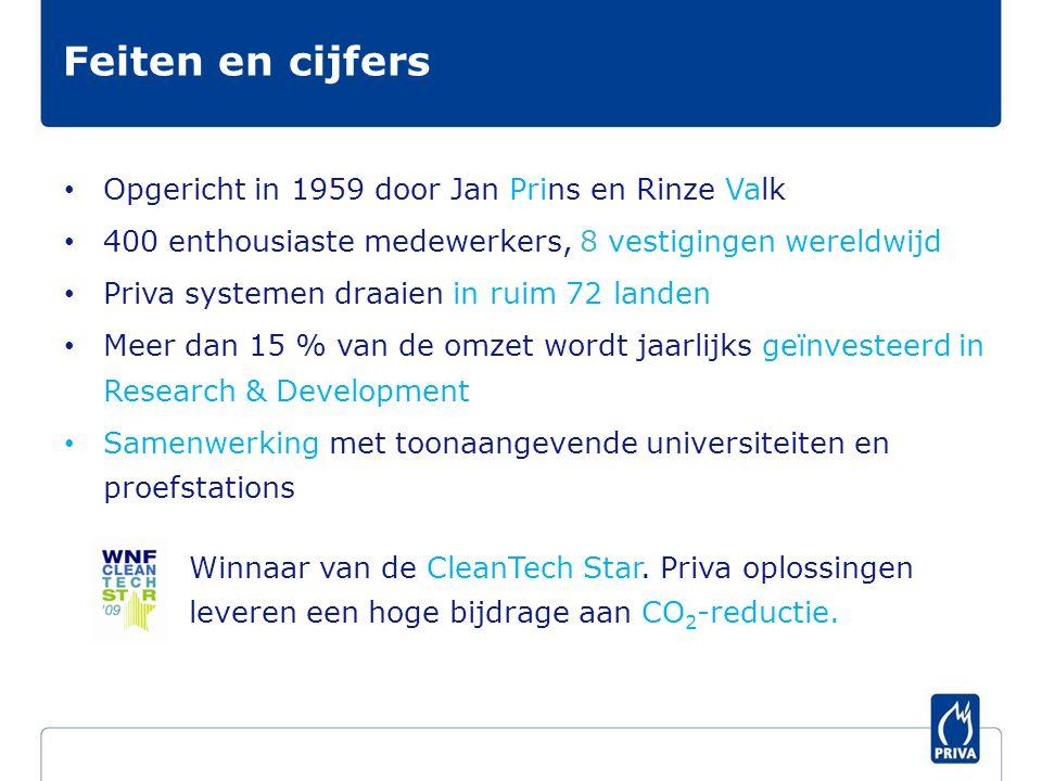 Opgericht in 1959 door Jan Prins en Rinze Valk 400 enthousiaste medewerkers, 8 vestigingen wereldwijd Priva systemen draaien in ruim 72 landen Meer dan 15 % van de omzet wordt jaarlijks geïnvesteerd in Research & Development Samenwerking met toonaangevende universiteiten en proefstations Winnaar van de CleanTech Star.