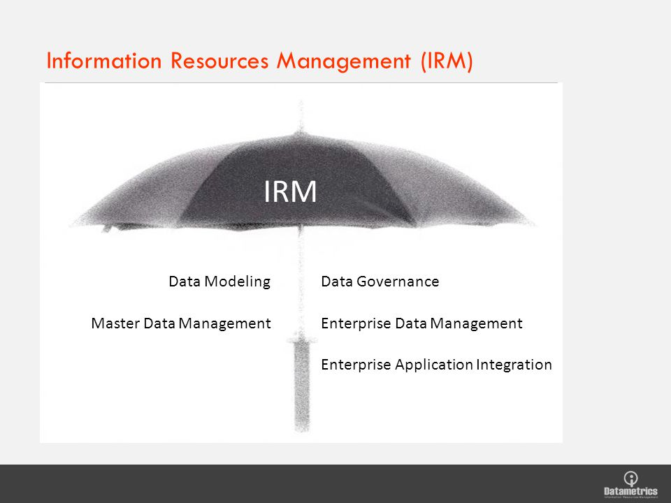 Information Resources Management (IRM) IRM Data Modeling Master Data Management Data Governance Enterprise Data Management Enterprise Application Inte