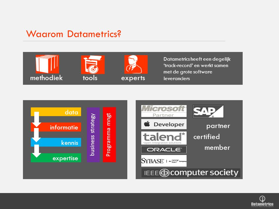 Waarom Datametrics? data informatie kennis expertise business strategy partner member certified Programma mngt methodiektoolsexperts Datametrics heeft