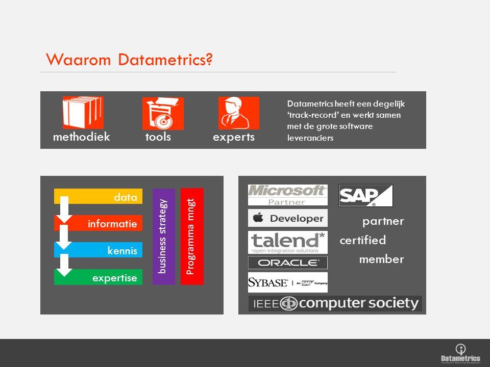 Waarom Datametrics.