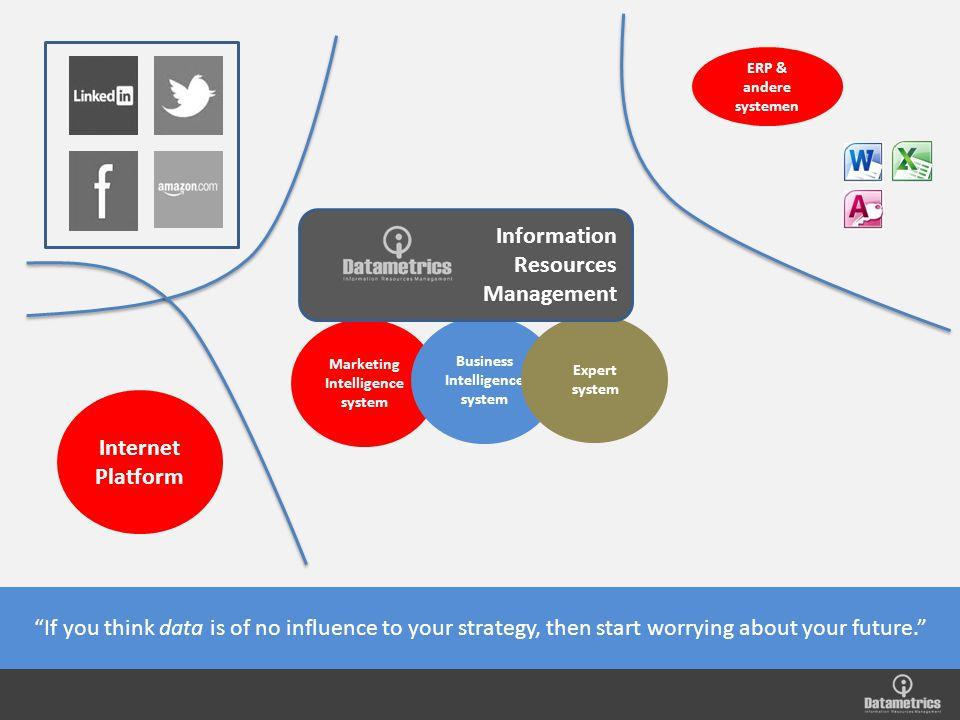 Dataset 2000 Dataset 2005 Dataset 2011 Probleem I: N ieuwe data en software implementeren terwijl oude data en systemen nog in gebruik zijn.