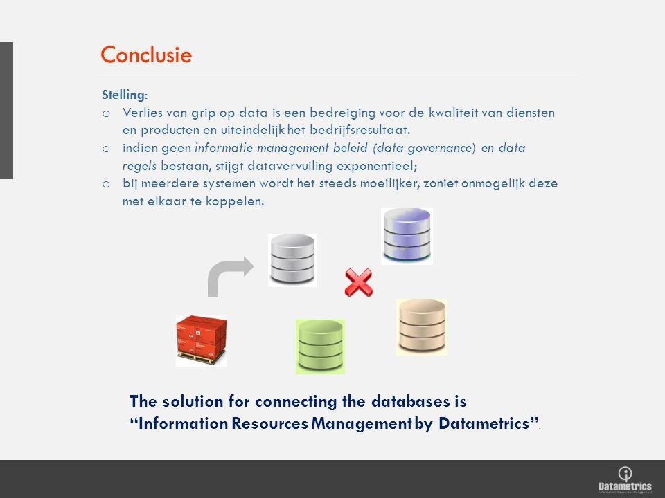 Stelling: o Verlies van grip op data is een bedreiging voor de kwaliteit van diensten en producten en uiteindelijk het bedrijfsresultaat. o indien gee