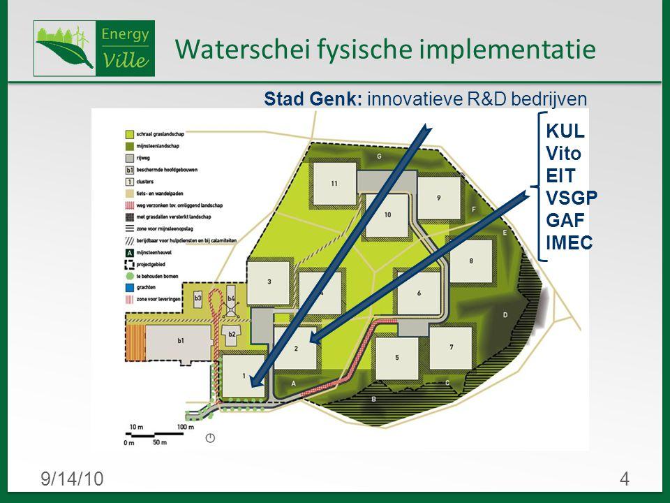 9/14/104 Waterschei fysische implementatie KUL Vito EIT VSGP GAF IMEC Stad Genk: innovatieve R&D bedrijven