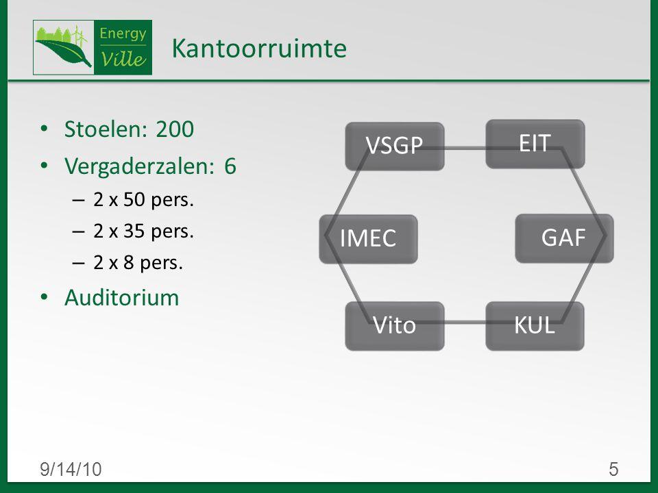 9/14/105 Kantoorruimte Stoelen: 200 Vergaderzalen: 6 – 2 x 50 pers.