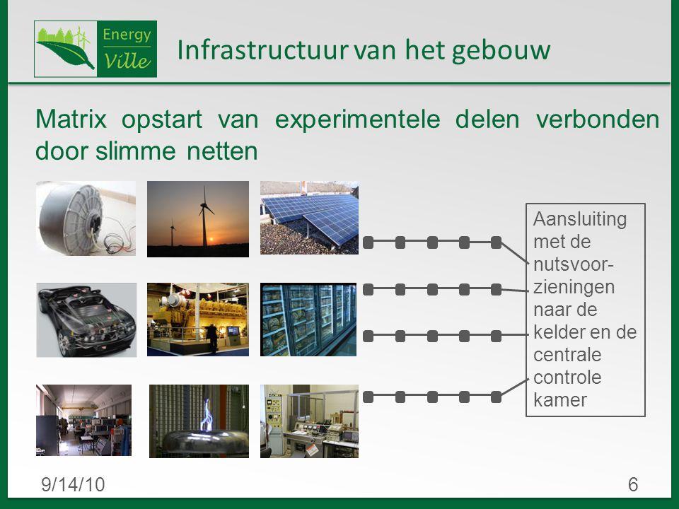 9/14/106 Infrastructuur van het gebouw Matrix opstart van experimentele delen verbonden door slimme netten Aansluiting met de nutsvoor- zieningen naar de kelder en de centrale controle kamer