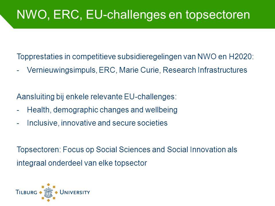 NWO, ERC, EU-challenges en topsectoren Topprestaties in competitieve subsidieregelingen van NWO en H2020: -Vernieuwingsimpuls, ERC, Marie Curie, Resea
