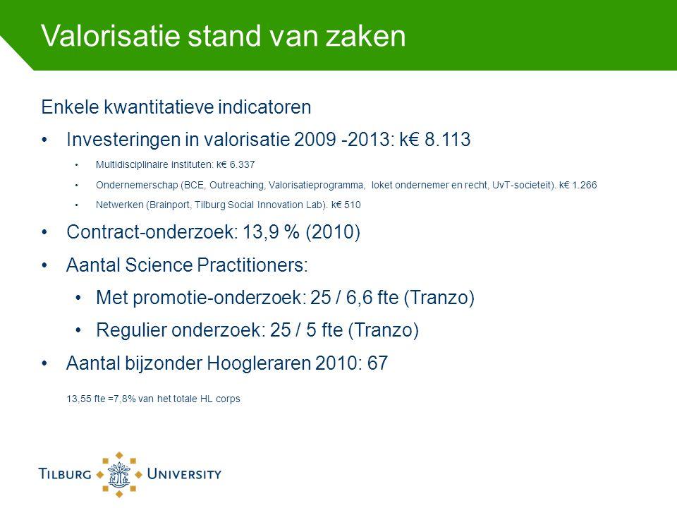 Valorisatie stand van zaken Enkele kwantitatieve indicatoren Investeringen in valorisatie 2009 -2013: k€ 8.113 Multidisciplinaire instituten: k€ 6.337