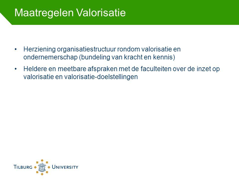 Maatregelen Valorisatie Herziening organisatiestructuur rondom valorisatie en ondernemerschap (bundeling van kracht en kennis) Heldere en meetbare afs