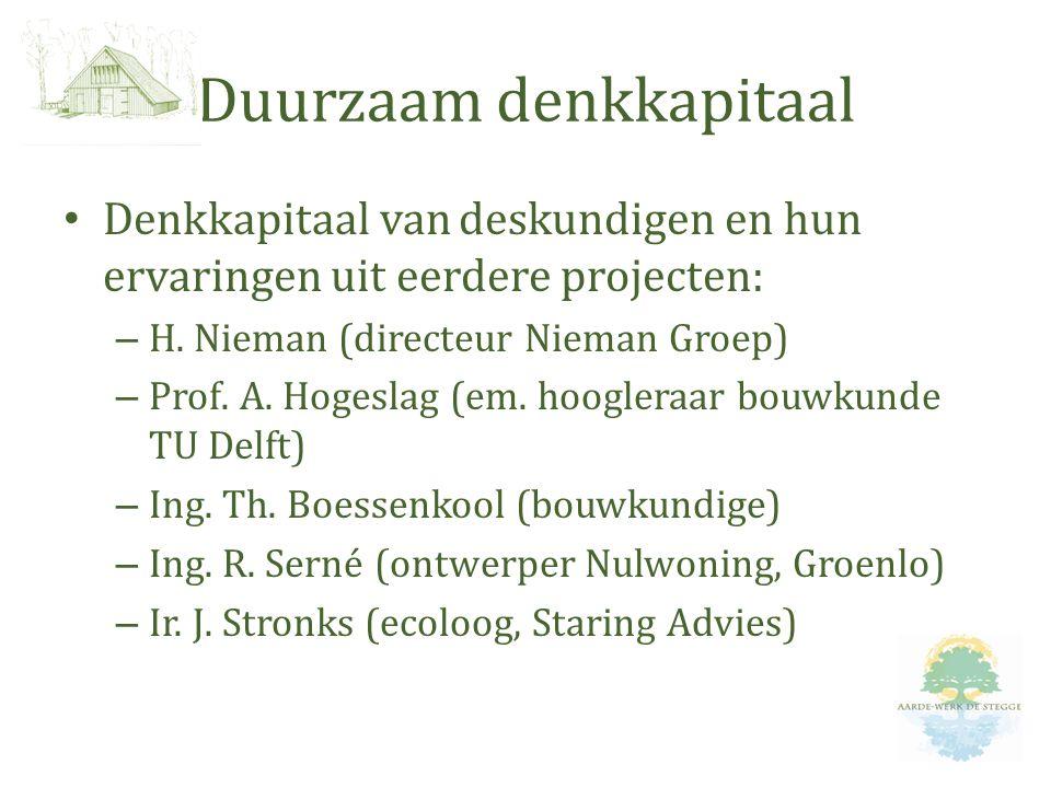 Duurzaam denkkapitaal Denkkapitaal van deskundigen en hun ervaringen uit eerdere projecten: – H.