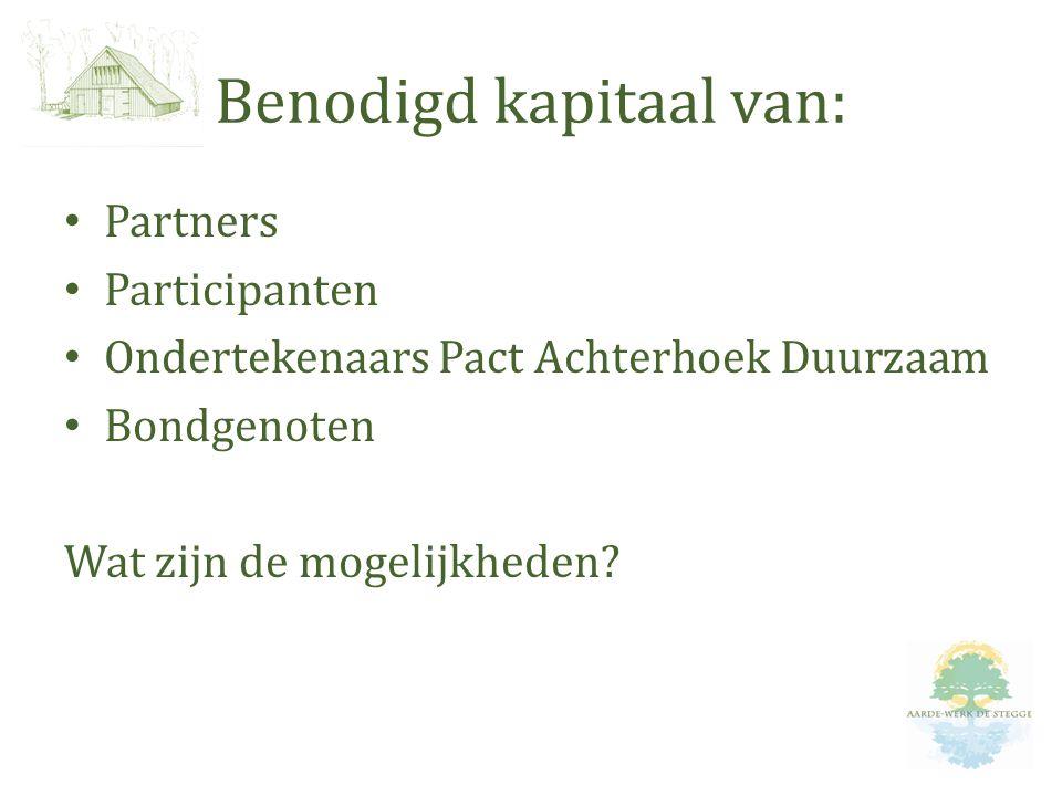 Benodigd kapitaal van: Partners Participanten Ondertekenaars Pact Achterhoek Duurzaam Bondgenoten Wat zijn de mogelijkheden?