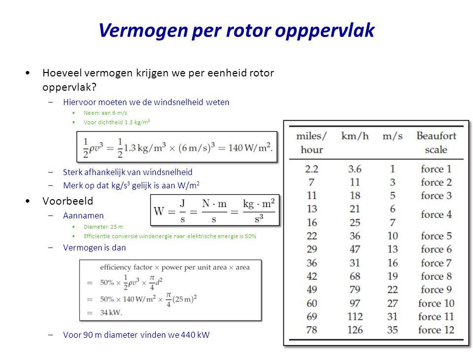 Hoeveel vermogen krijgen we per eenheid rotor oppervlak.