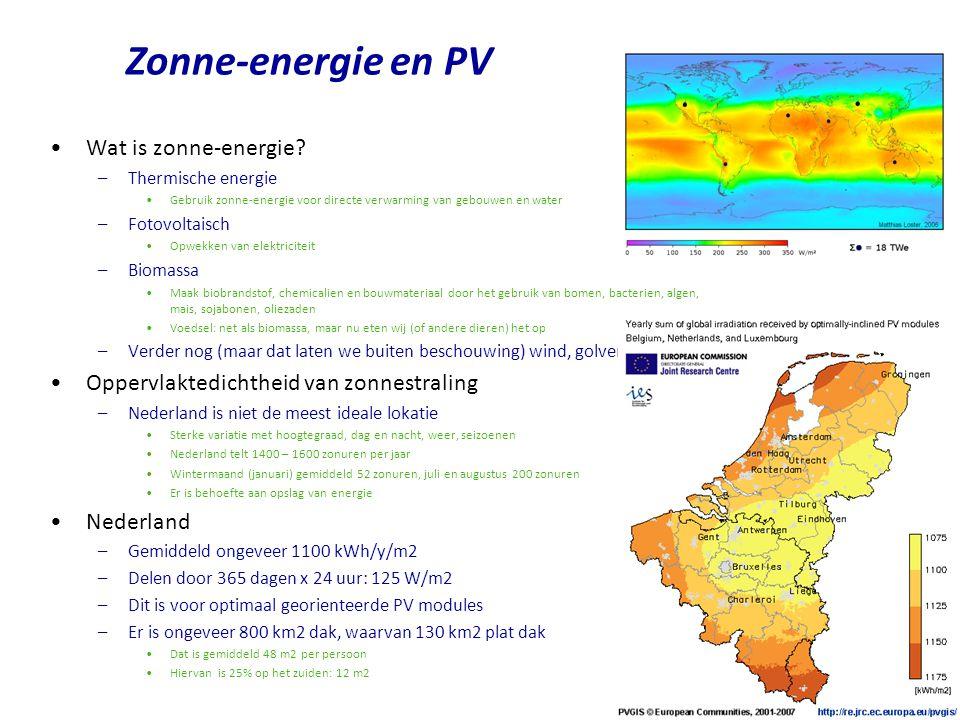 Wat is zonne-energie.
