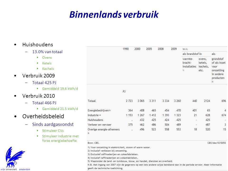 Windsnelheid –Neemt toe met hoogte Economie/infrastructuur –Liever paar grote, dan veel kleine Windturbines DWIA = Danish Wind Industry Association NREL = National Renewable Energy Laboratory