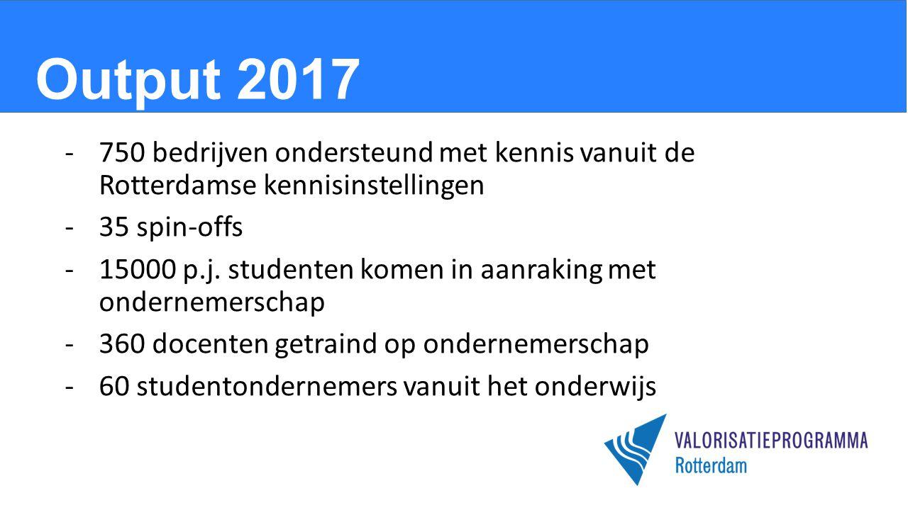 Output 2017 -750 bedrijven ondersteund met kennis vanuit de Rotterdamse kennisinstellingen -35 spin-offs -15000 p.j.