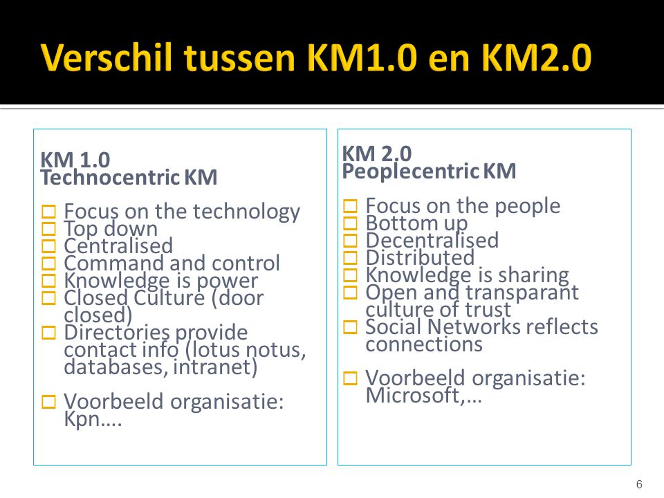 KM 1.0 Technocentric KM  Focus on the technology  Top down  Centralised  Command and control  Knowledge is power  Closed Culture (door closed)  Directories provide contact info (lotus notus, databases, intranet)  Voorbeeld organisatie: Kpn….