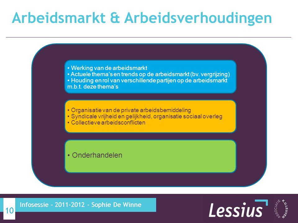 Arbeidsmarkt & Arbeidsverhoudingen 10 Infosessie – 2011-2012 - Sophie De Winne Werking van de arbeidsmarkt Actuele thema's en trends op de arbeidsmarkt (bv.