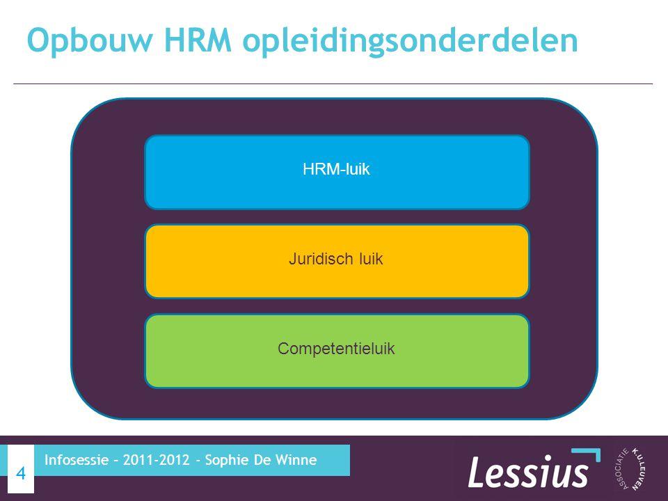 Opbouw HRM opleidingsonderdelen 4 Infosessie – 2011-2012 - Sophie De Winne HRM-luik Juridisch luik Competentieluik
