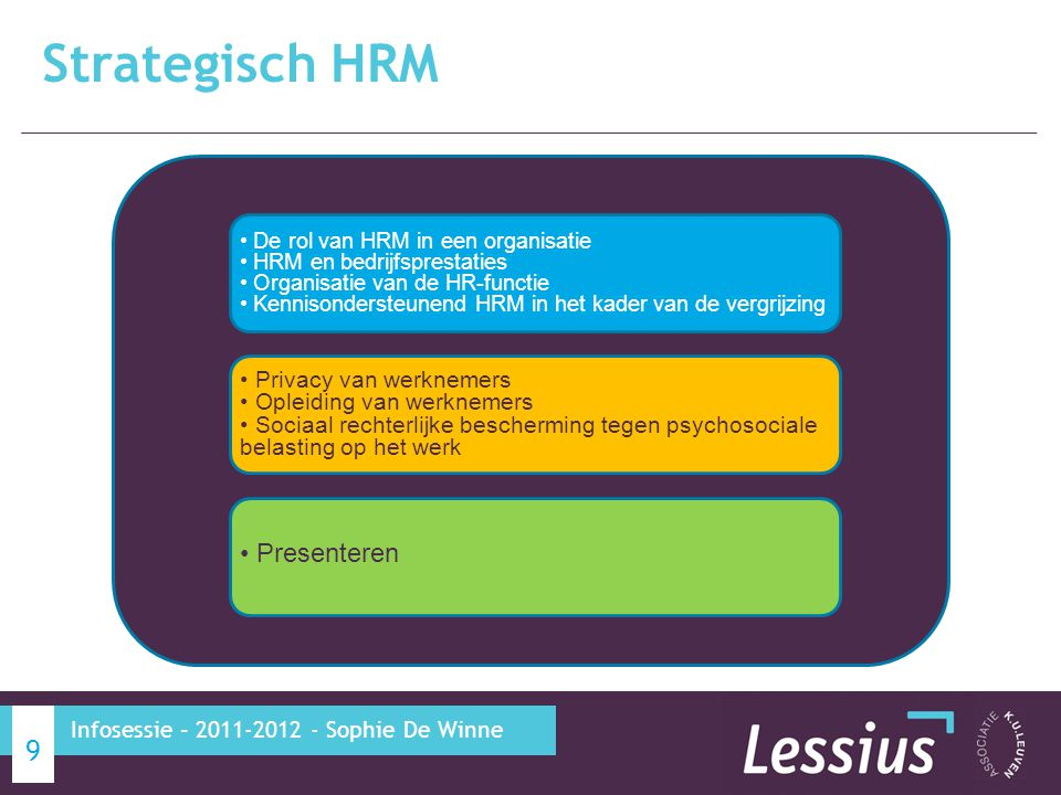 Strategisch HRM 9 Infosessie – 2011-2012 - Sophie De Winne De rol van HRM in een organisatie HRM en bedrijfsprestaties Organisatie van de HR-functie Kennisondersteunend HRM in het kader van de vergrijzing Privacy van werknemers Opleiding van werknemers Sociaal rechterlijke bescherming tegen psychosociale belasting op het werk Presenteren