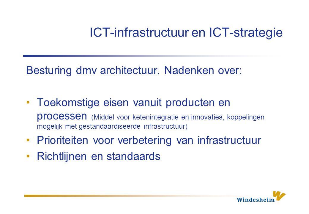 ICT-infrastructuur en ICT-strategie Besturing dmv architectuur. Nadenken over: Toekomstige eisen vanuit producten en processen (Middel voor keteninteg