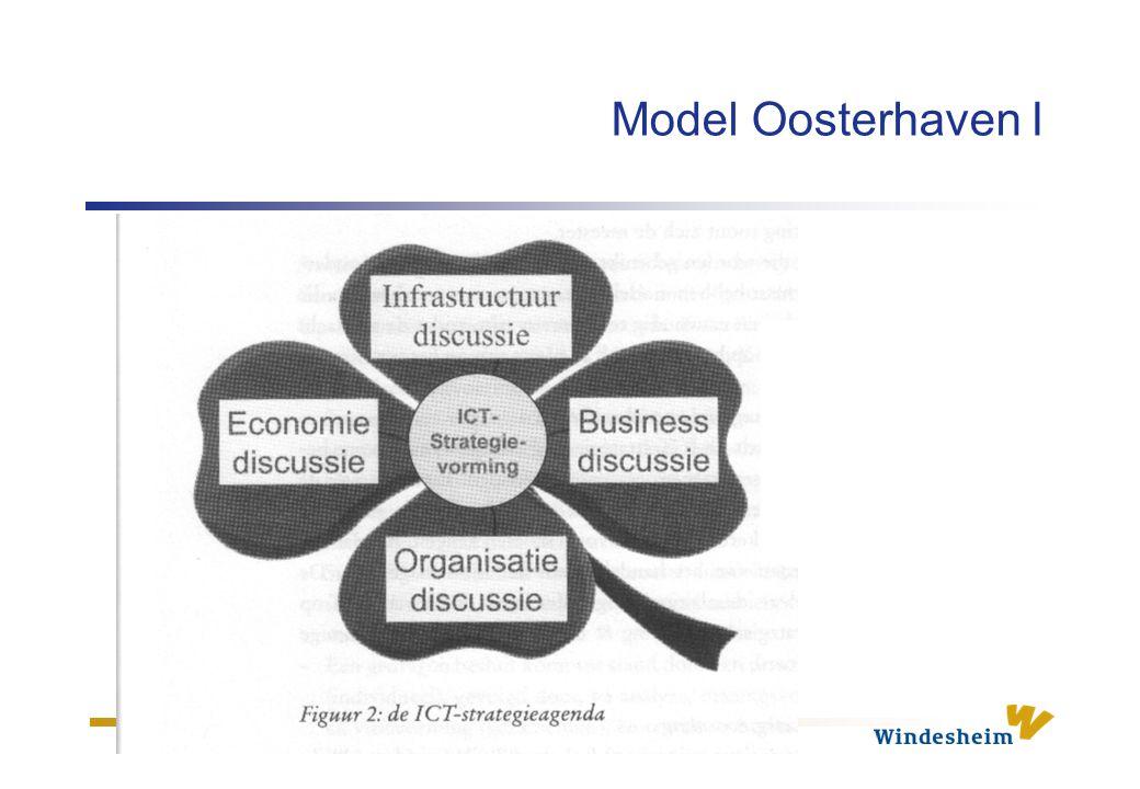 Model Oosterhaven I