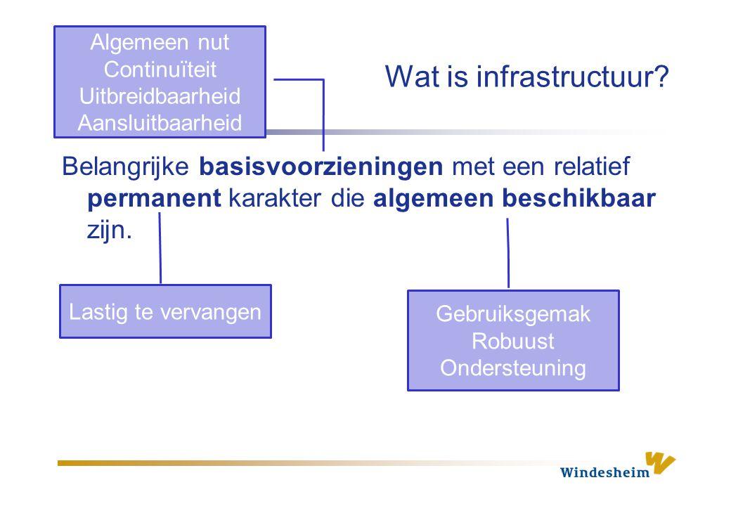 Wat is infrastructuur? Belangrijke basisvoorzieningen met een relatief permanent karakter die algemeen beschikbaar zijn. Algemeen nut Continuïteit Uit