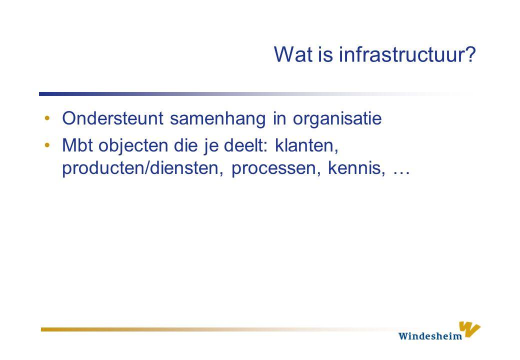 Wat is infrastructuur? Ondersteunt samenhang in organisatie Mbt objecten die je deelt: klanten, producten/diensten, processen, kennis, …
