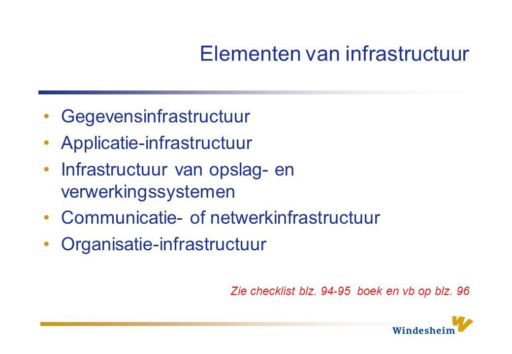 Elementen van infrastructuur Gegevensinfrastructuur Applicatie-infrastructuur Infrastructuur van opslag- en verwerkingssystemen Communicatie- of netwe