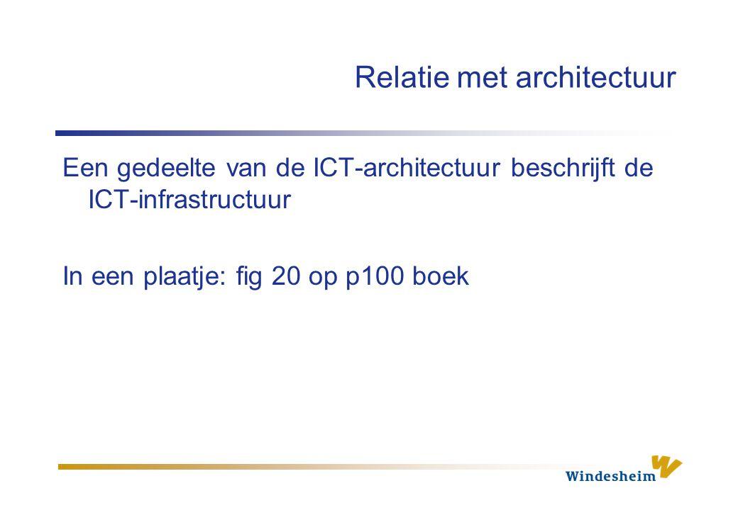 Relatie met architectuur Een gedeelte van de ICT-architectuur beschrijft de ICT-infrastructuur In een plaatje: fig 20 op p100 boek