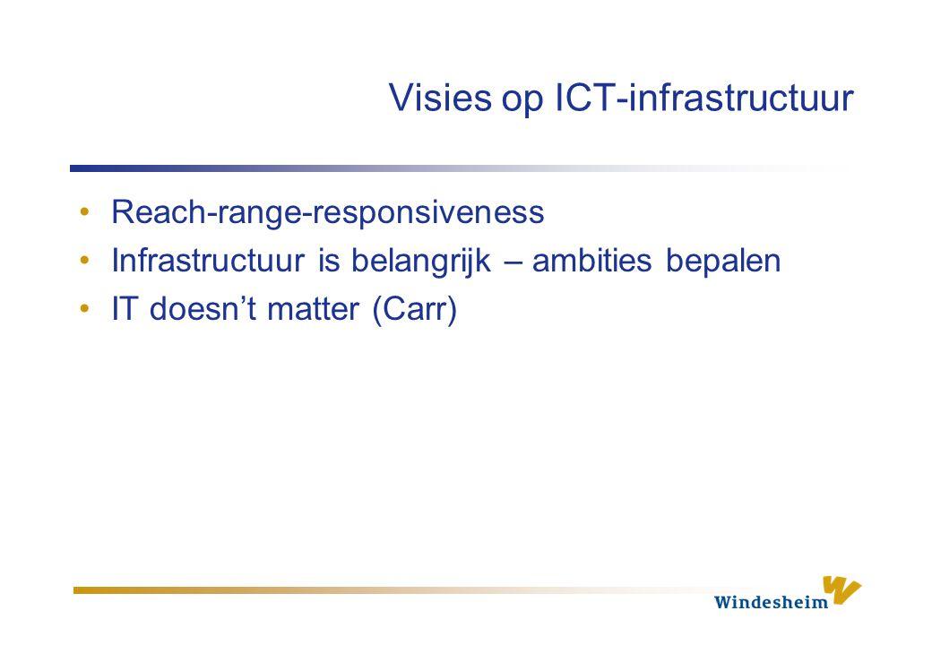 Visies op ICT-infrastructuur Reach-range-responsiveness Infrastructuur is belangrijk – ambities bepalen IT doesn't matter (Carr)