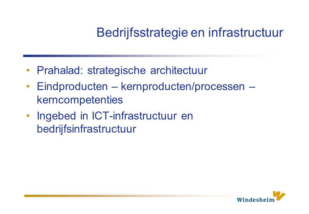 Bedrijfsstrategie en infrastructuur Prahalad: strategische architectuur Eindproducten – kernproducten/processen – kerncompetenties Ingebed in ICT-infr