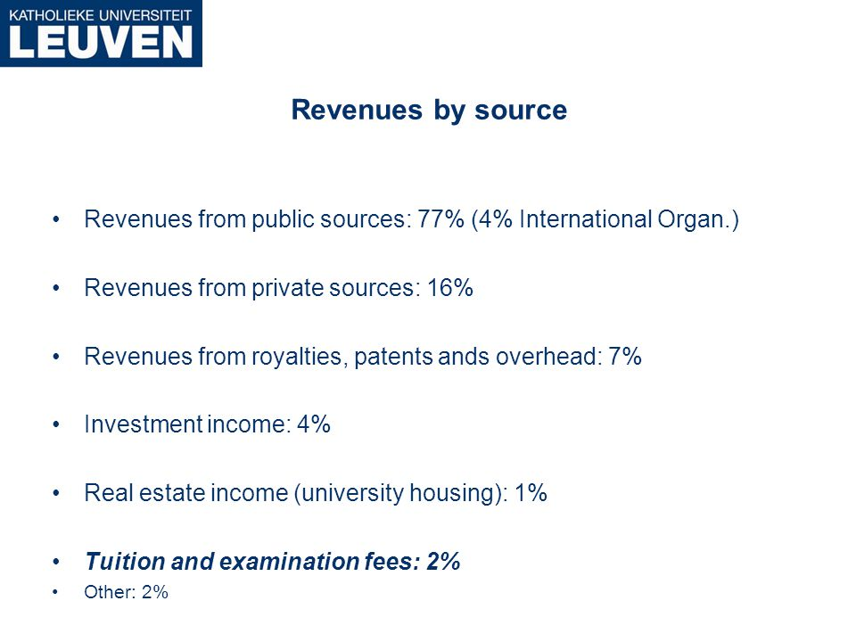 Revenues by source Revenues from public sources: 77% (4% International Organ.) Revenues from private sources: 16% Revenues from royalties, patents ands overhead: 7% Investment income: 4% Real estate income (university housing): 1% Tuition and examination fees: 2% Other: 2%