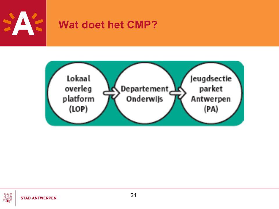21 Wat doet het CMP?