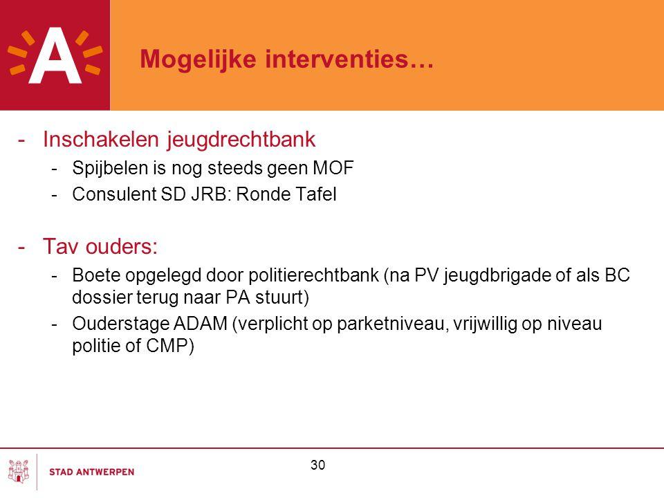 30 Mogelijke interventies… -Inschakelen jeugdrechtbank -Spijbelen is nog steeds geen MOF -Consulent SD JRB: Ronde Tafel -Tav ouders: -Boete opgelegd d