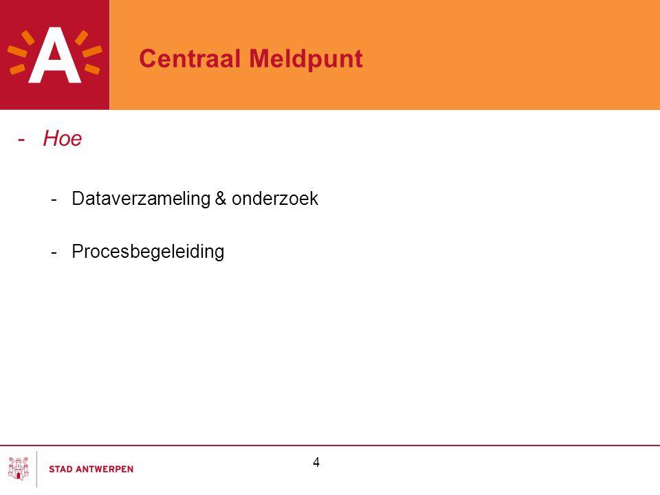 4 Centraal Meldpunt -Hoe -Dataverzameling & onderzoek -Procesbegeleiding