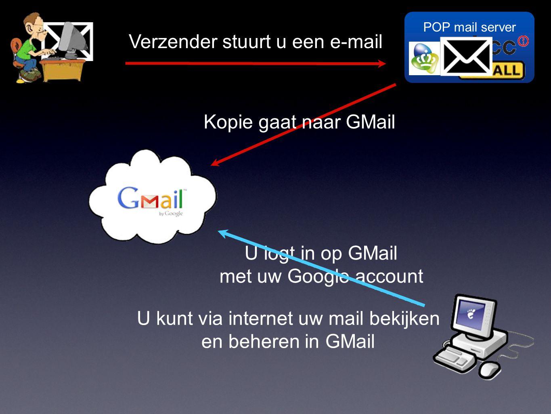 POP mail server Verzender stuurt u een e-mail Kopie gaat naar GMail U logt in op GMail met uw Google account U kunt via internet uw mail bekijken en beheren in GMail