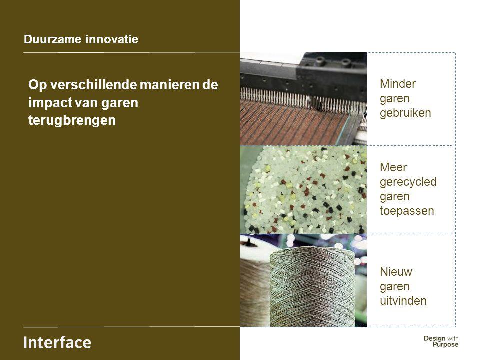 Duurzame innovatie Op verschillende manieren de impact van garen terugbrengen Minder garen gebruiken Meer gerecycled garen toepassen Nieuw garen uitvi